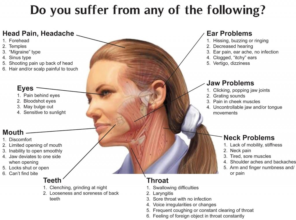 signs symptoms of tmj larger